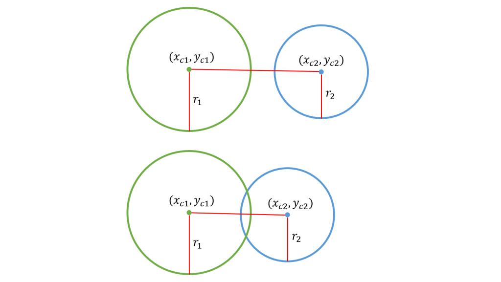 circle-and-circle