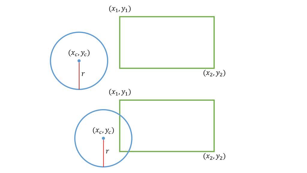 circle-and-rect