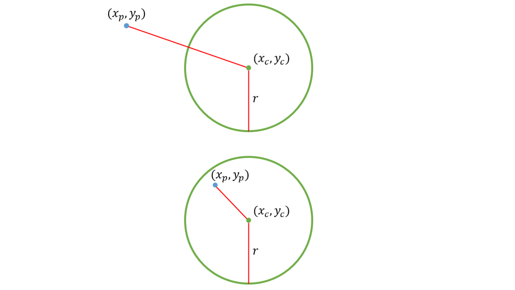 point-and-circle