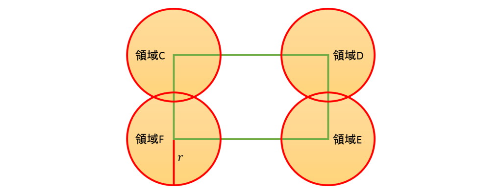 rounded-rect-partcircle