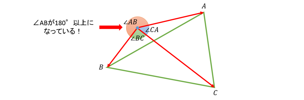 triangle-abc-out