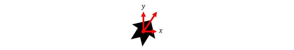 [Unity] 自身の向きベクトルを取得する