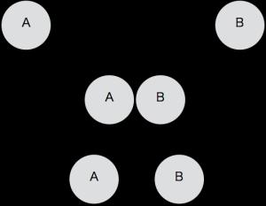 [物理] 物体の同士の衝突