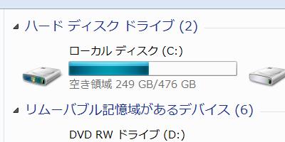 RAID0構成のSSDを増設してみた(4/4)