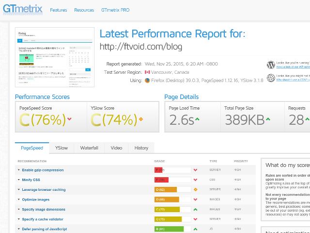 [WordPress] RaspberryPi2で運用中のWordPressサイトのパフォーマンスを計測してみた